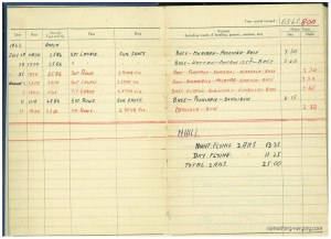 Page from RW Purcell's logbook